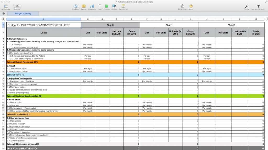 Resource Tracking Spreadsheet With Resource Tracking