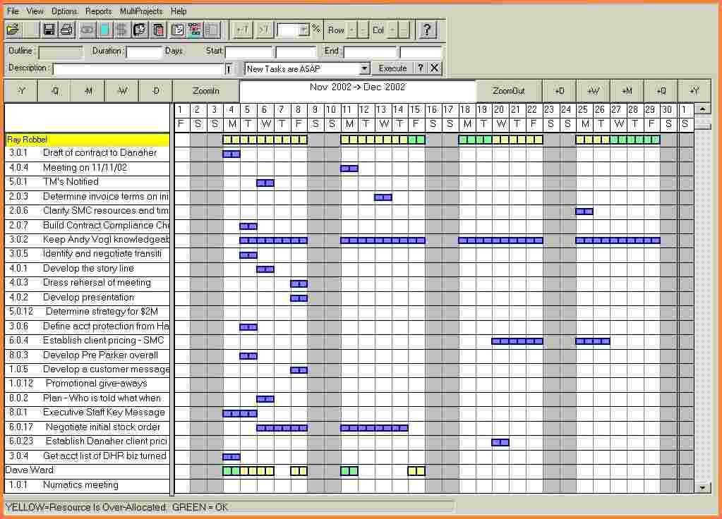 10 Resource Allocation Spreadsheet Excel Spreadsheets Group