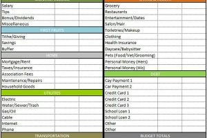Restaurant Budget Spreadsheet Excel Template On Behance