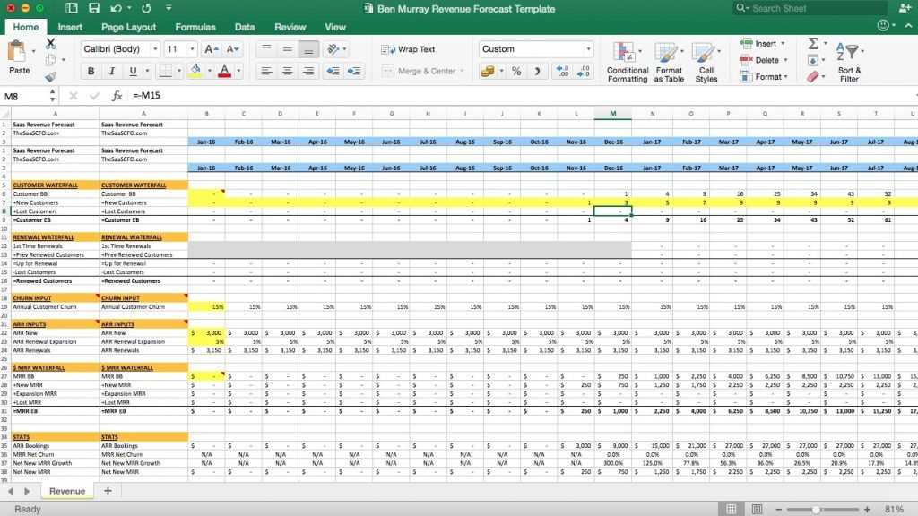 SaaS Revenue Forecast Excel Template Eloquens