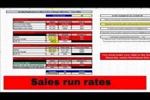 Sales Run Rates YouTube