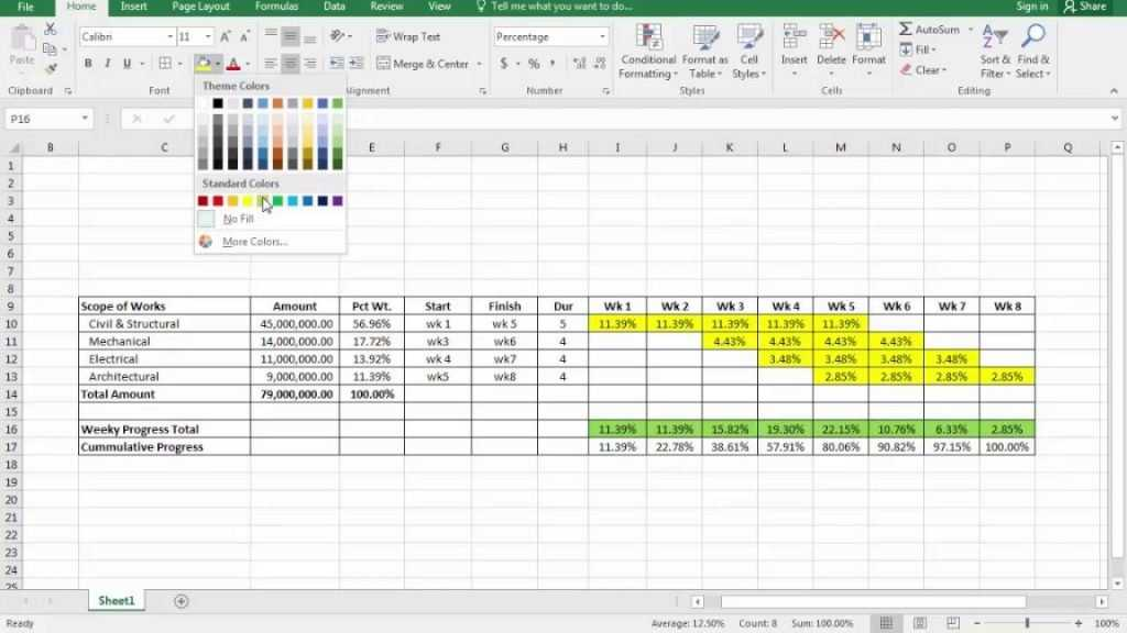 How To Make An S Curve In Excel From MS Project In