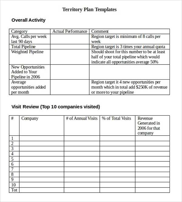 FREE 8 Sample Territory Plan Templates In PDF MS Word