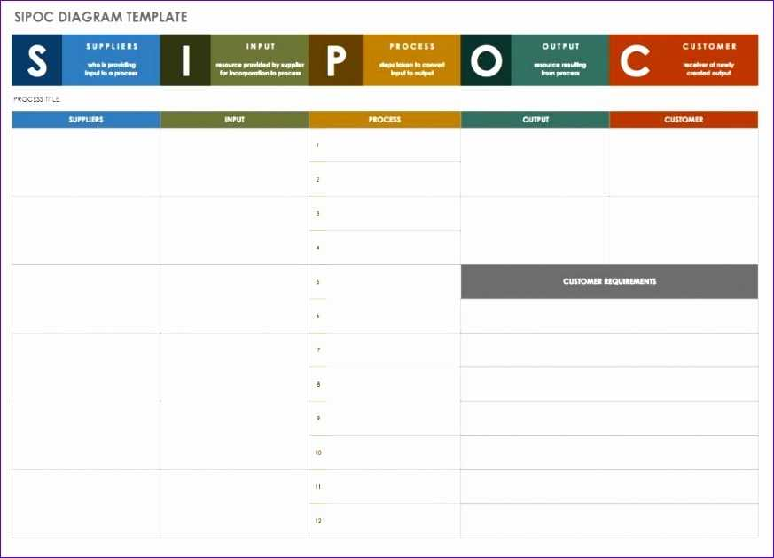 8 Sipoc Template Excel Excel Templates Excel Templates