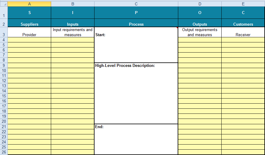 SIPOC Diagram In Excel Supplier Input Process Output