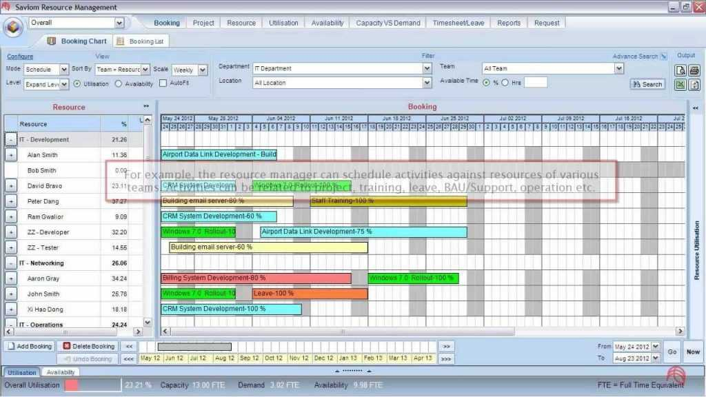 Staff Capacity Planning Template Excel Natural Buff Dog