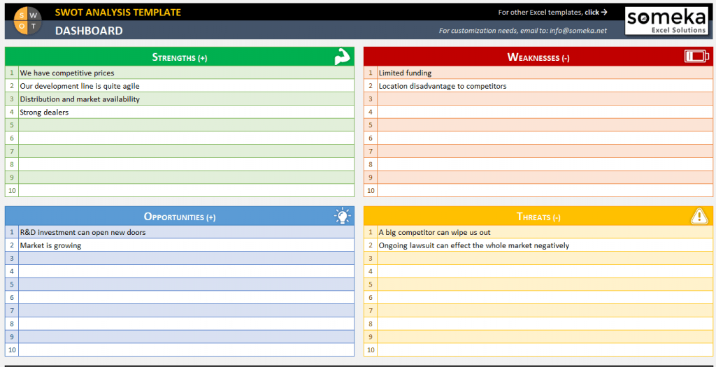 SWOT Analysis Template Printable And Free Excel Spreadsheet