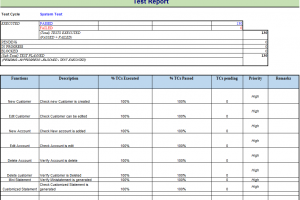 Test Summary Reports Tutorial Learn With Example Template