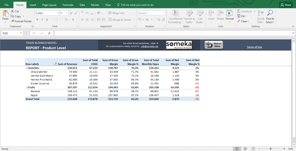 Feasibility Study Excel Template Financial Feasilibility