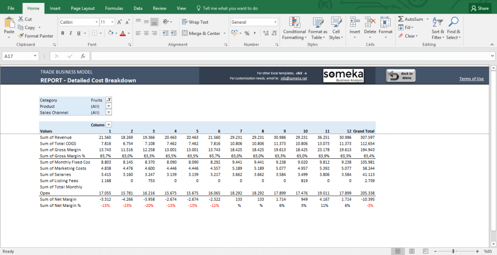 Feasibility Study Excel Template For Trade Startups