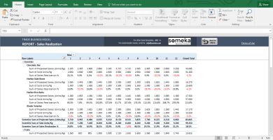Feasibility Study Kit For Trade Startups Premium Excel