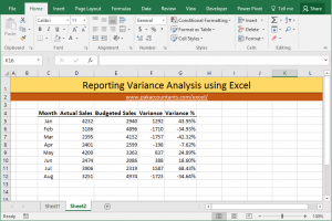10 Ways To Make Excel Variance Reports And Charts How
