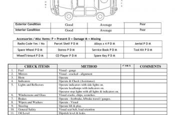 12 Vehicle Condition Report Templates Word Excel