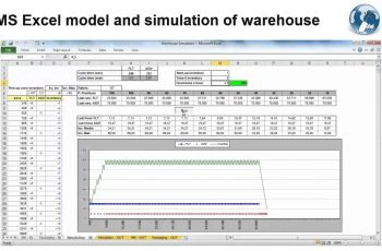 MS Excel And Simulation Of Warehouse YouTube