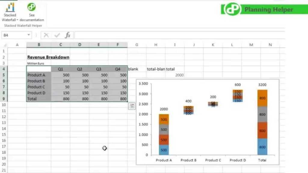 Stacked Waterfall Chart In 10 Seconds With A Free Add in