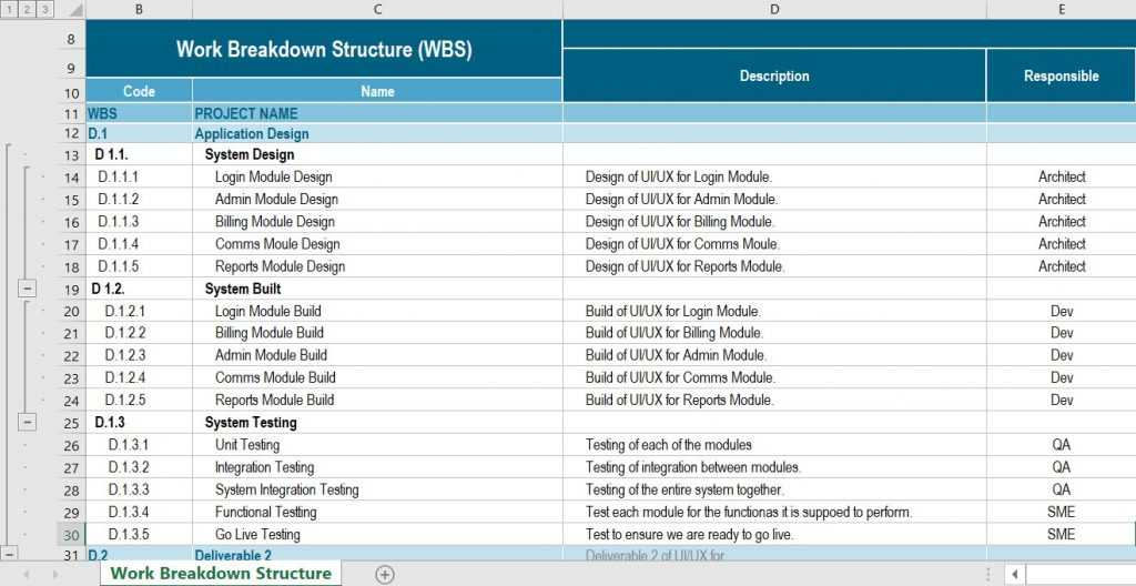How To Create A Work Breakdown Structure Free WBS