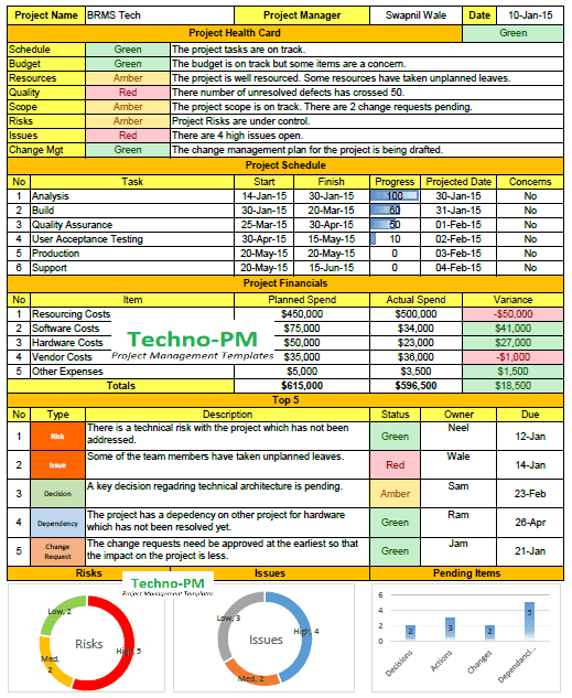Weekly Status Report Format Excel Download Project