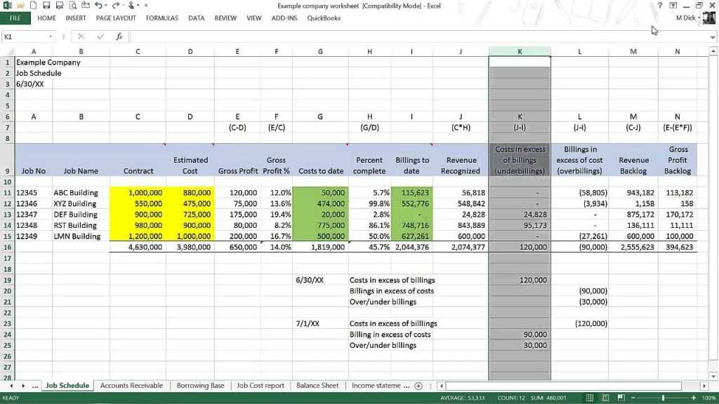 How To Analyze Commercial Construction Contractor WIP Job