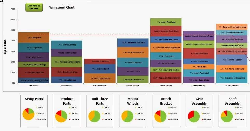 Lean Simulations Excel Yamazumi Chart Some Serious