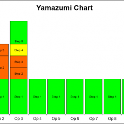Yamazumi Chart Template In Excel Cycle Time Balance QI