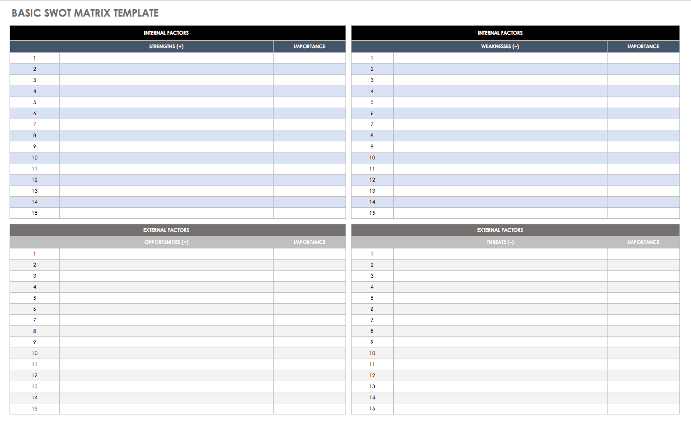 Swot Analysis Strategy Template