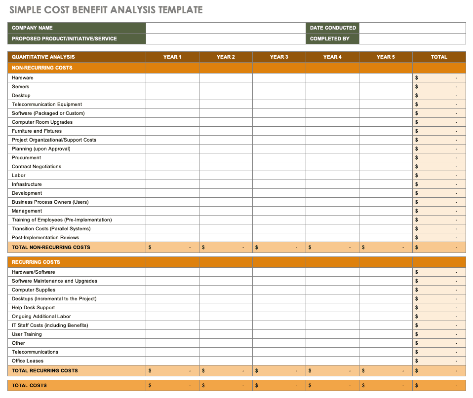 Cost benefit analysis example excel