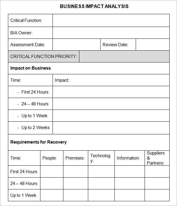 Business Impact Analysis Template Excel Format
