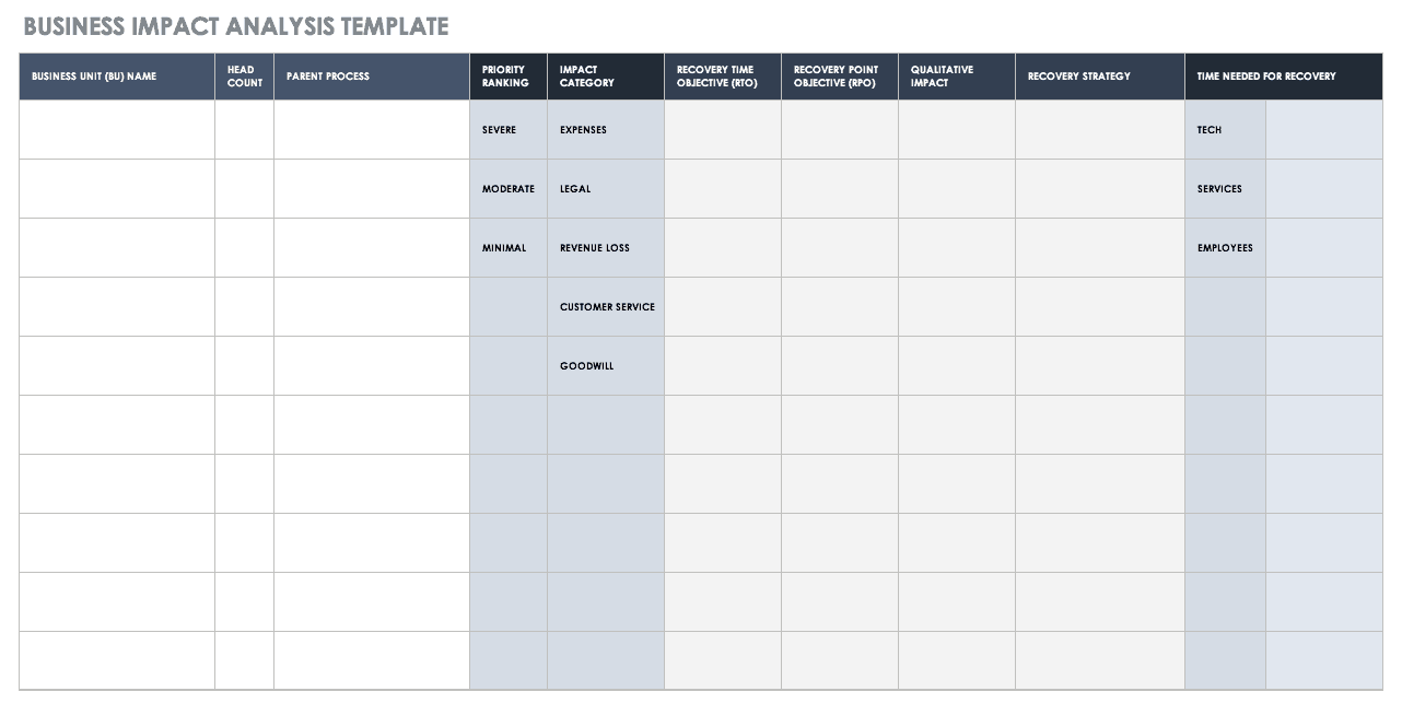 Change Business Impact Analysis Template Excel