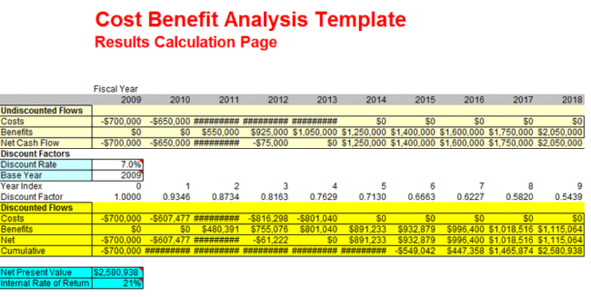 Simple Benefit Cost Analysis Template excel