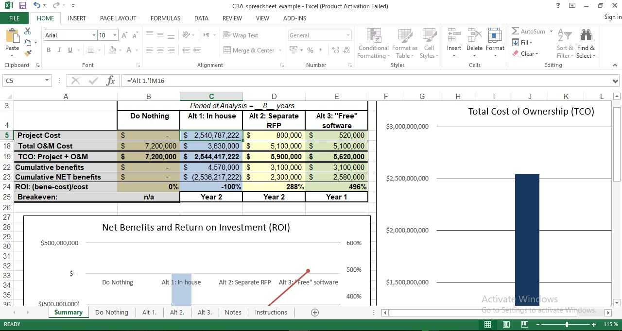 Benefit Cost Analysis Template Excel For Companies