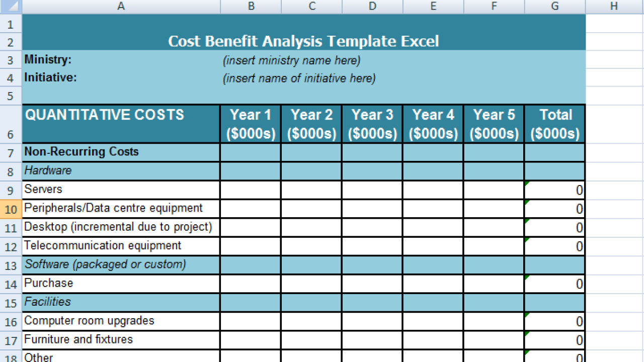 Basis Chart Cost Analysis Template Excel