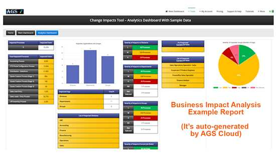 Professional Business Impact Analysis Template Excel Free Download