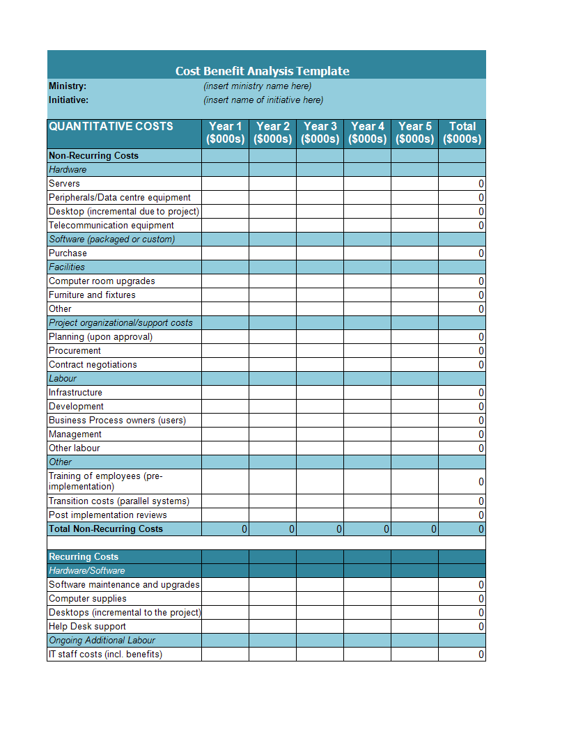 Simple Payroll Cost Analysis Template Excel Example
