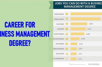 Careers For Business Management Degree Graduates